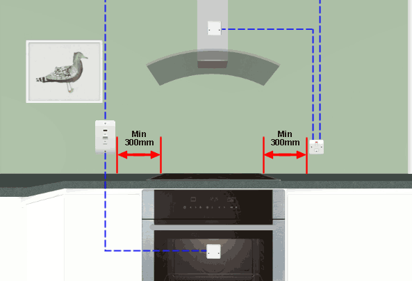 Cooker Switch Behind Oven